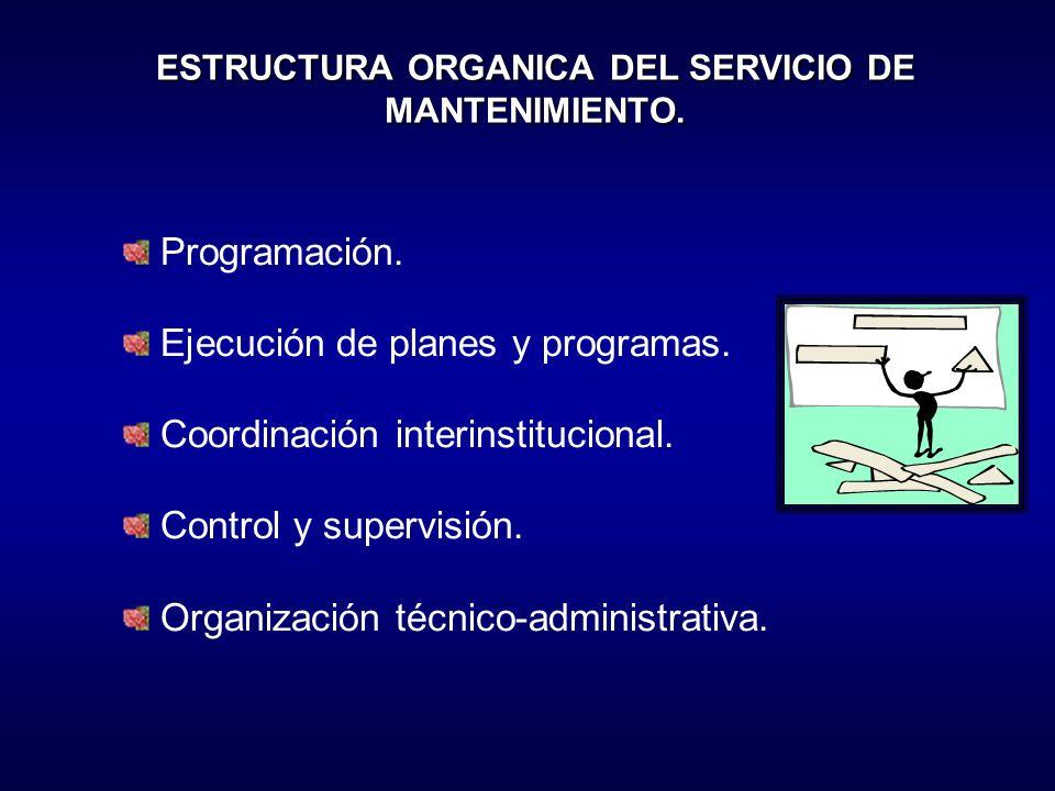 ESTRUCTURA ORGANICA DEL SERVICIO DE MANTENIMIENTO.