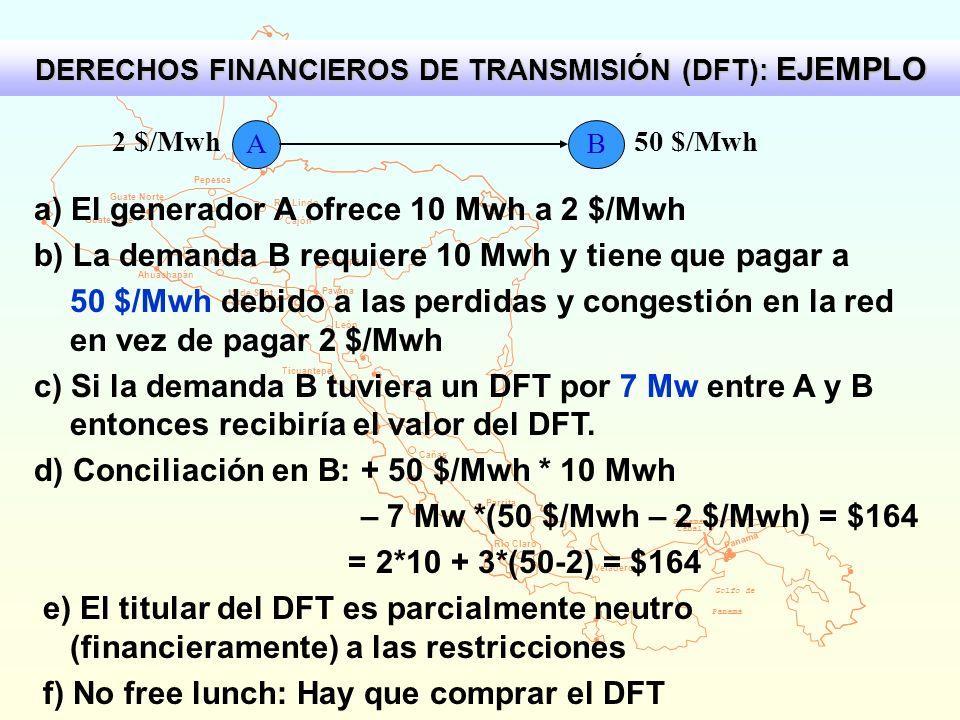DERECHOS FINANCIEROS DE TRANSMISIÓN (DFT): EJEMPLO