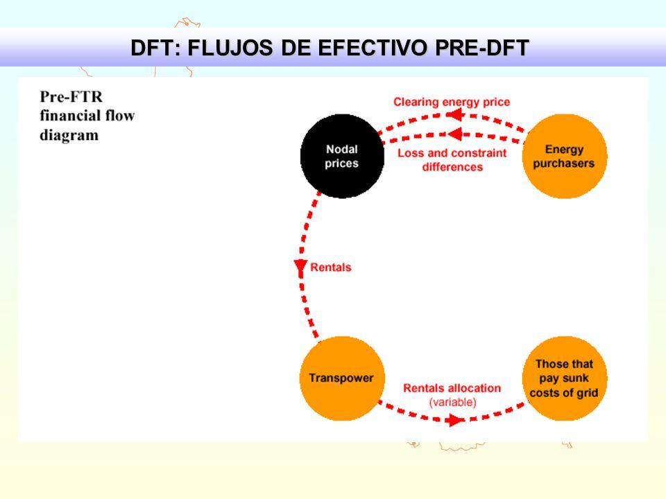 DFT: FLUJOS DE EFECTIVO PRE-DFT