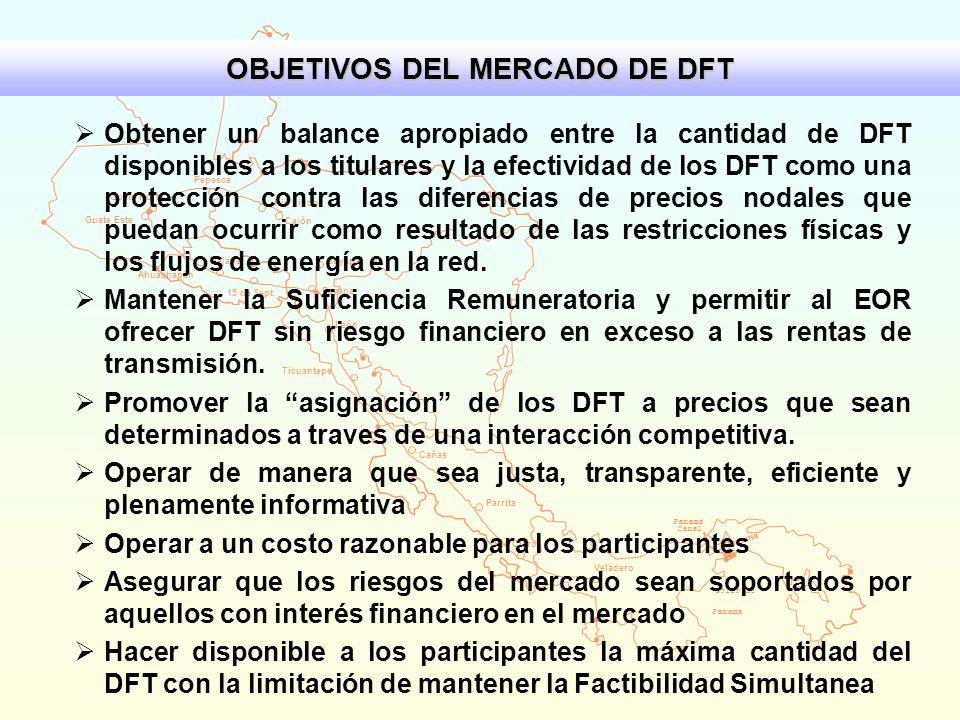 OBJETIVOS DEL MERCADO DE DFT