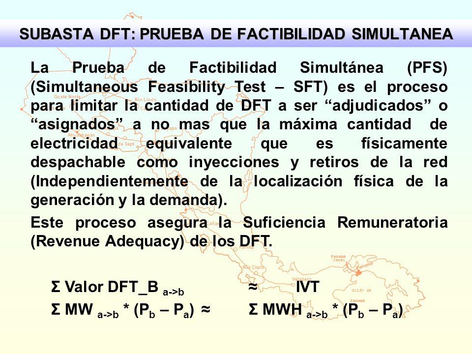 SUBASTA DFT: PRUEBA DE FACTIBILIDAD SIMULTANEA