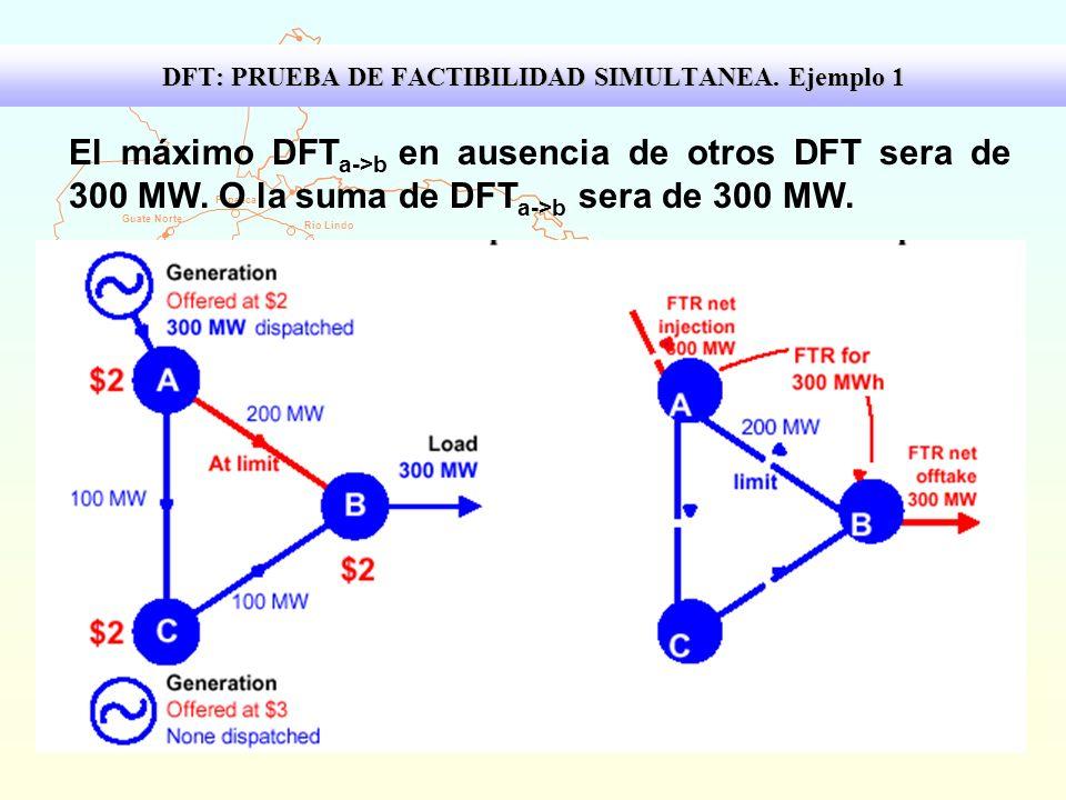 DFT: PRUEBA DE FACTIBILIDAD SIMULTANEA. Ejemplo 1