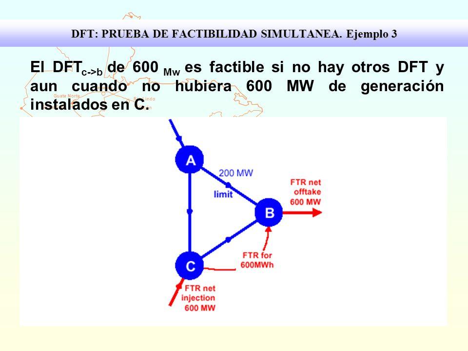 DFT: PRUEBA DE FACTIBILIDAD SIMULTANEA. Ejemplo 3