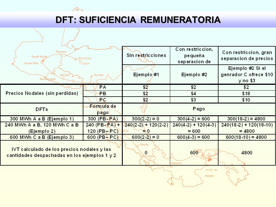 DFT: SUFICIENCIA REMUNERATORIA