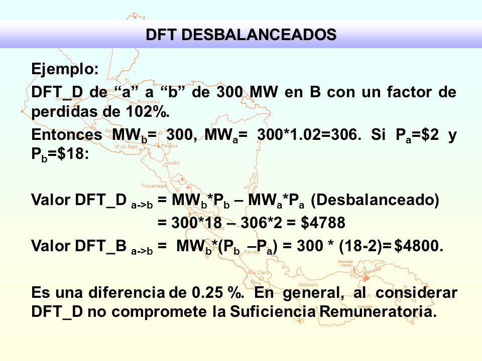 DFT_D de a a b de 300 MW en B con un factor de perdidas de 102%.