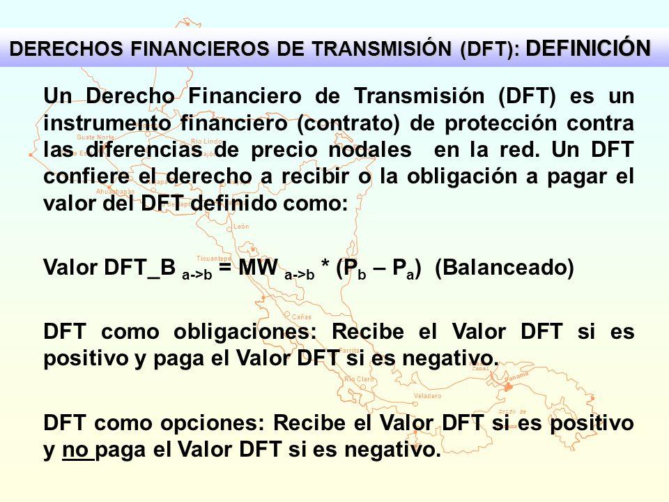 DERECHOS FINANCIEROS DE TRANSMISIÓN (DFT): DEFINICIÓN