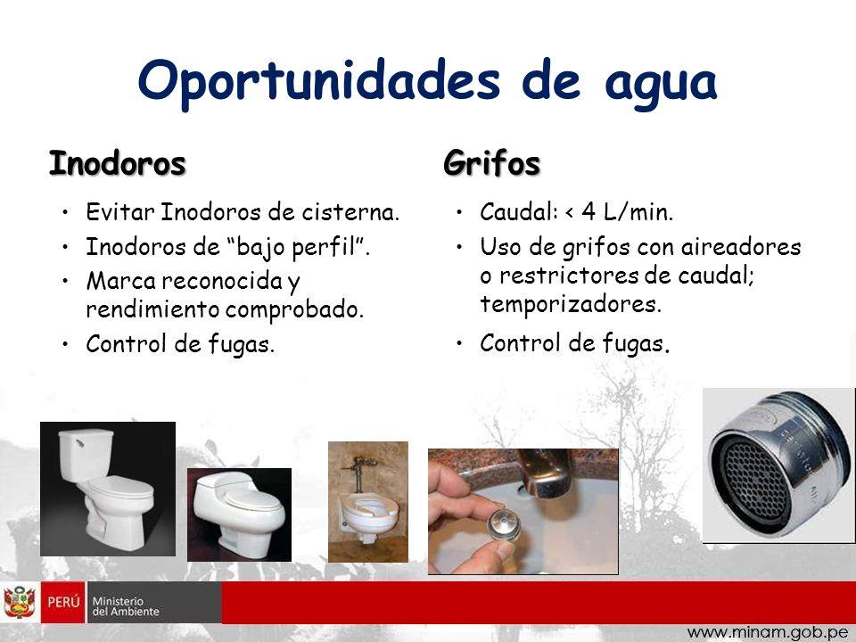 Oportunidades de agua Inodoros Grifos Evitar Inodoros de cisterna.
