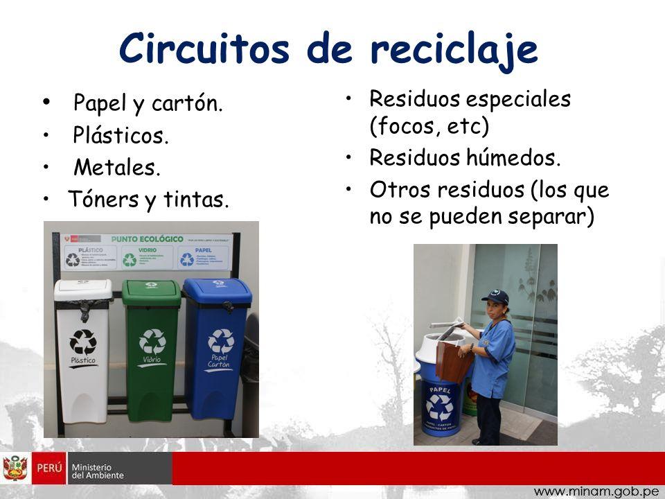 Circuitos de reciclaje