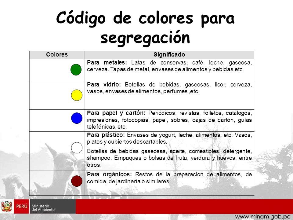 Código de colores para segregación
