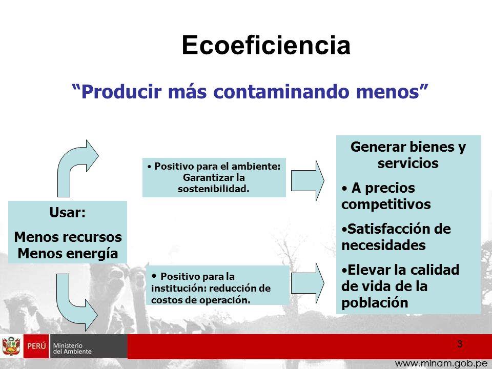 Ecoeficiencia Producir más contaminando menos