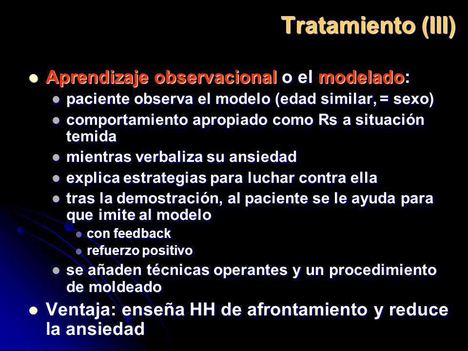 Tratamiento (III) Aprendizaje observacional o el modelado: