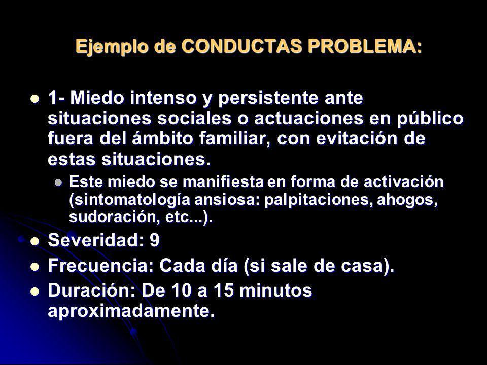 Ejemplo de CONDUCTAS PROBLEMA: