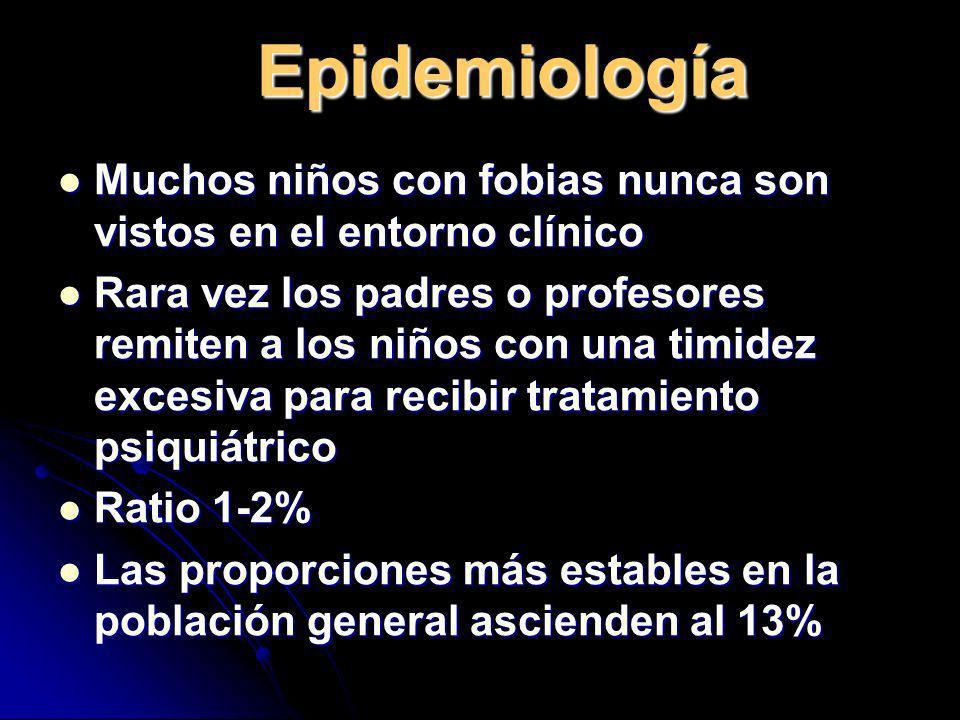 Epidemiología Muchos niños con fobias nunca son vistos en el entorno clínico.