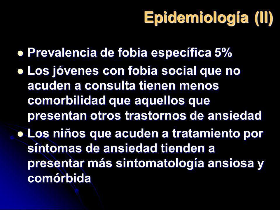 Epidemiología (II) Prevalencia de fobia específica 5%