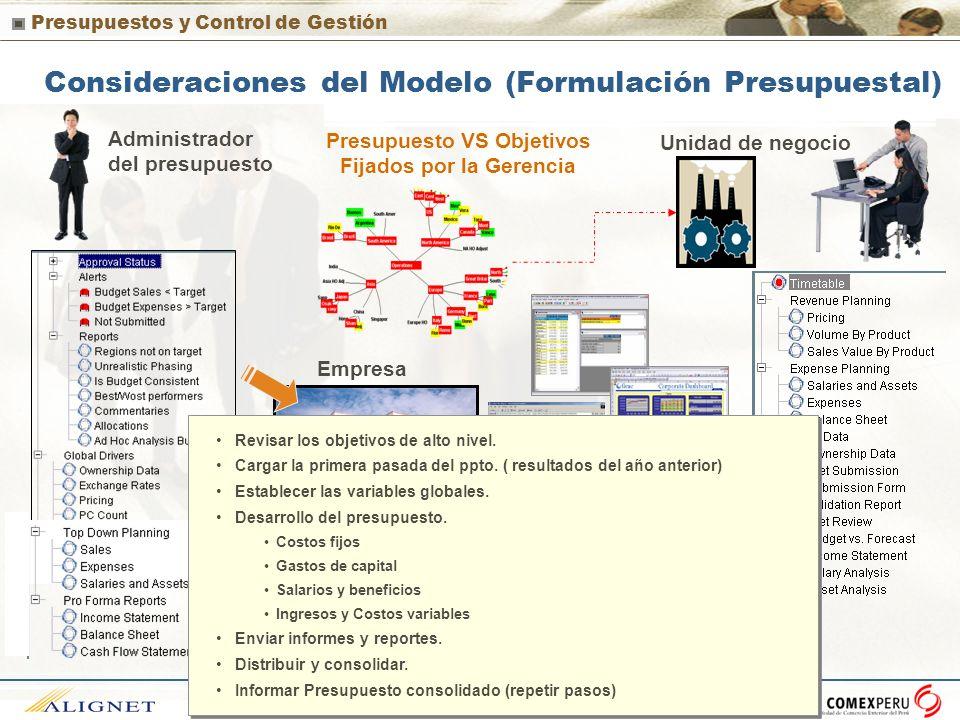 Consideraciones del Modelo (Formulación Presupuestal)