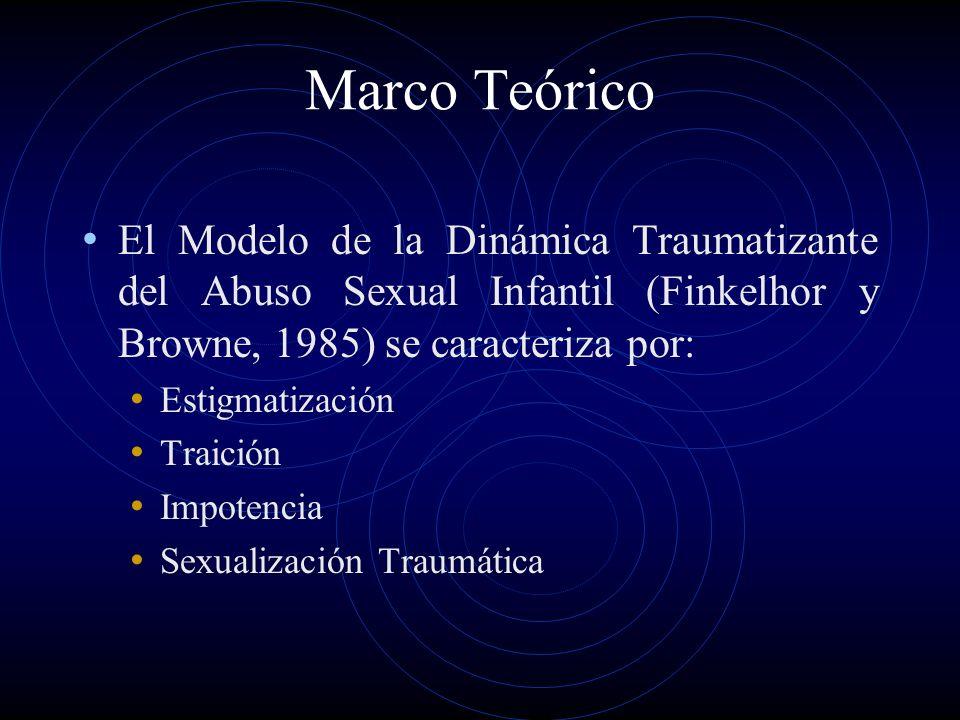 Marco Teórico El Modelo de la Dinámica Traumatizante del Abuso Sexual Infantil (Finkelhor y Browne, 1985) se caracteriza por: