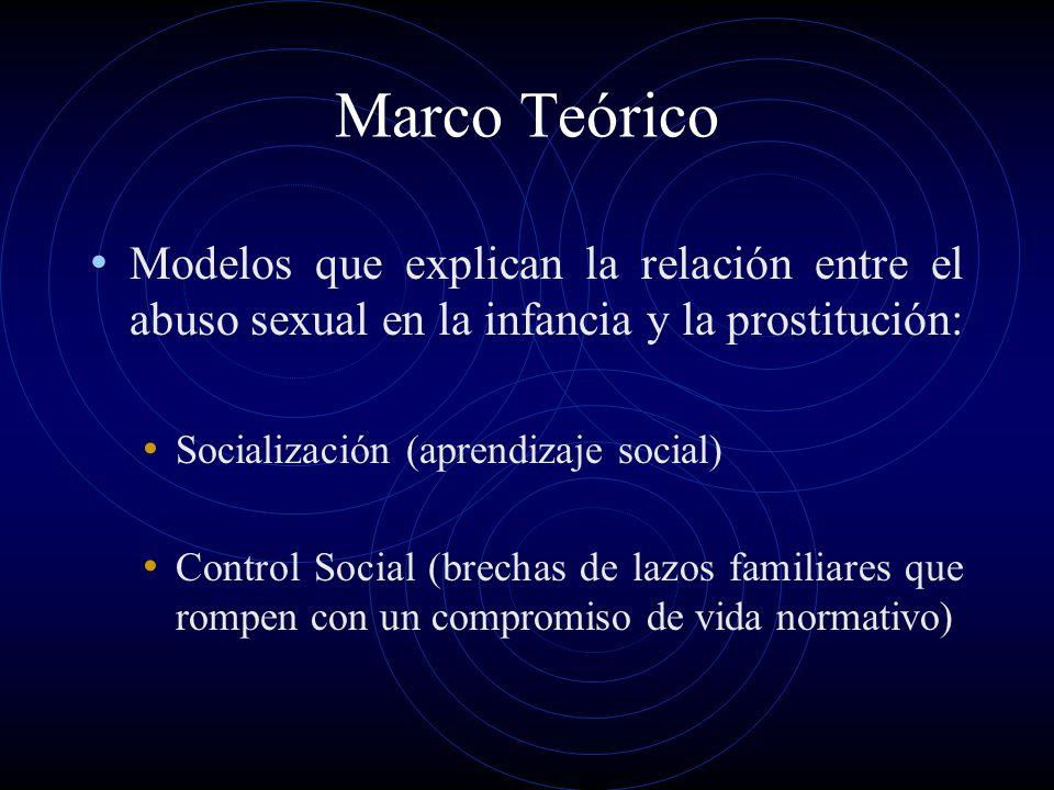 Marco Teórico Modelos que explican la relación entre el abuso sexual en la infancia y la prostitución: