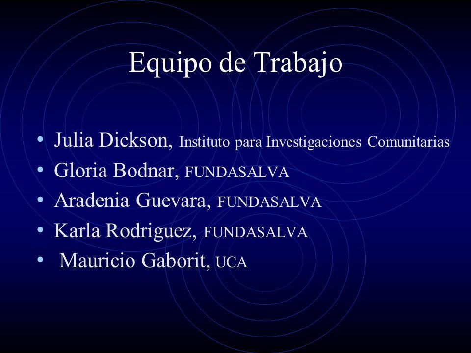 Equipo de Trabajo Julia Dickson, Instituto para Investigaciones Comunitarias. Gloria Bodnar, FUNDASALVA.