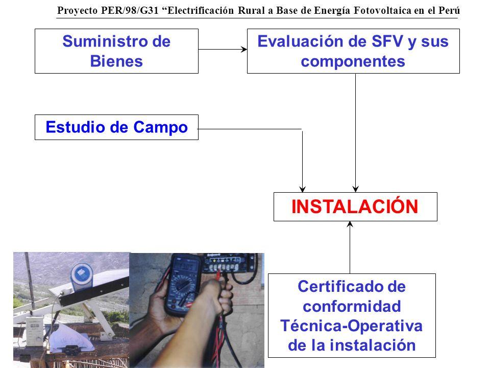 INSTALACIÓN Suministro de Bienes Evaluación de SFV y sus componentes