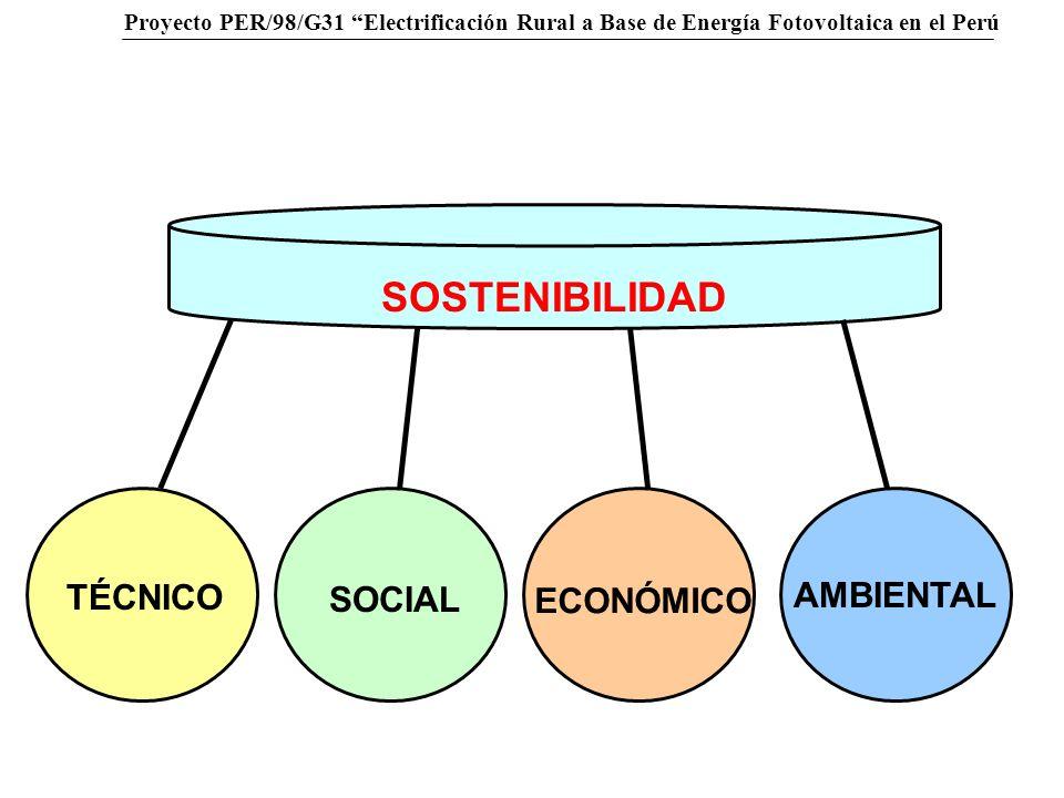 SOSTENIBILIDAD TÉCNICO SOCIAL AMBIENTAL ECONÓMICO