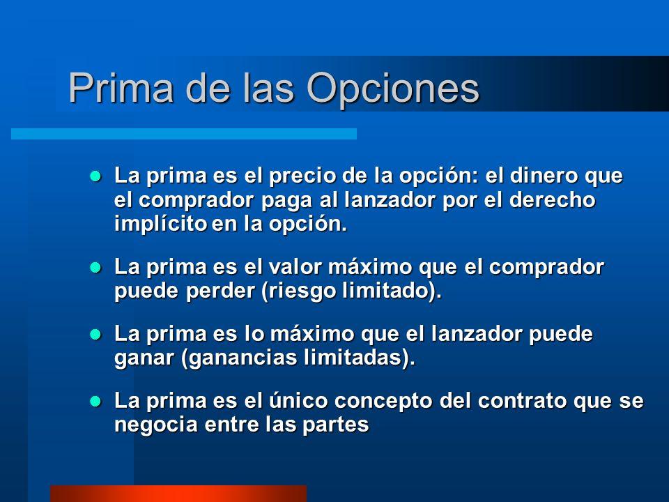 Prima de las Opciones La prima es el precio de la opción: el dinero que el comprador paga al lanzador por el derecho implícito en la opción.