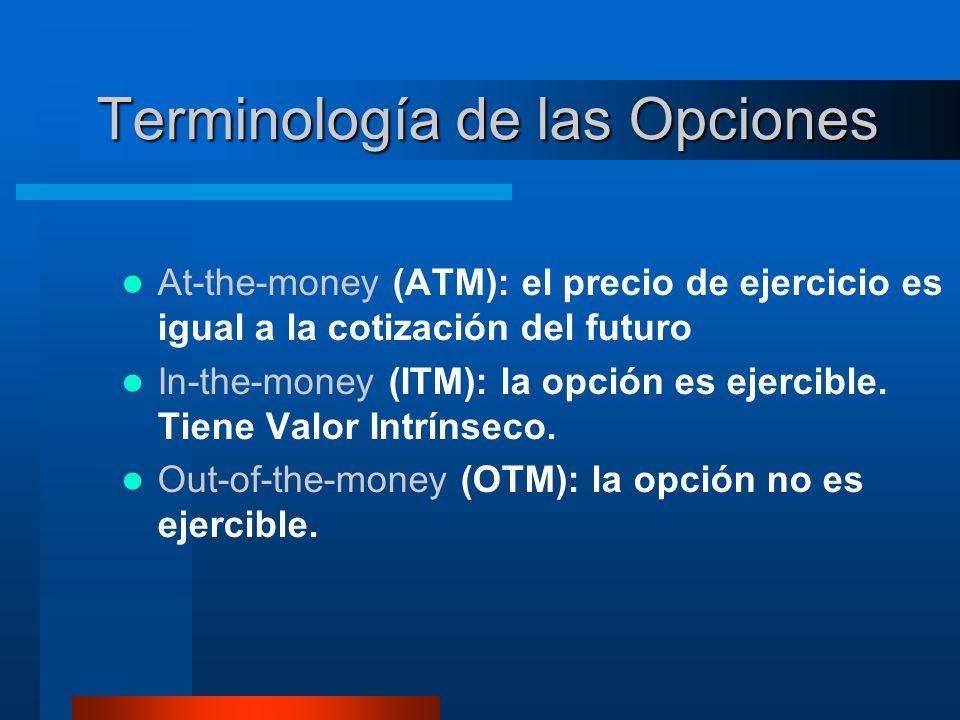 Terminología de las Opciones