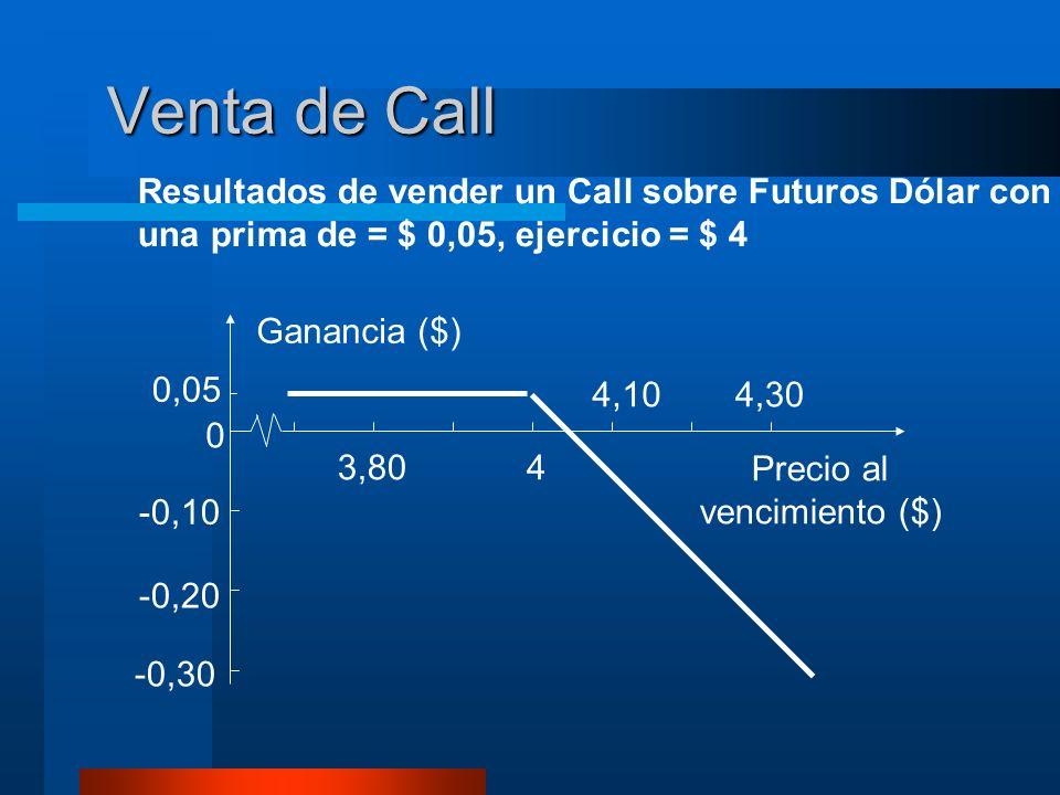 Venta de Call Resultados de vender un Call sobre Futuros Dólar con una prima de = $ 0,05, ejercicio = $ 4.