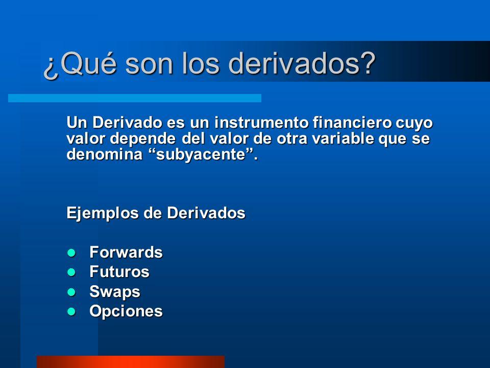¿Qué son los derivados Un Derivado es un instrumento financiero cuyo valor depende del valor de otra variable que se denomina subyacente .