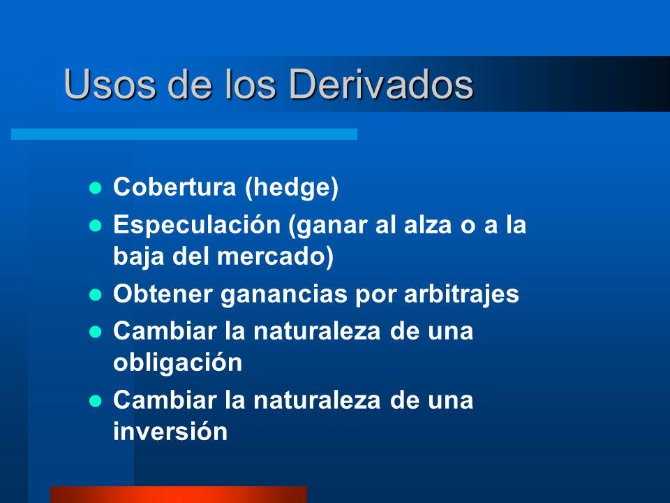 Usos de los Derivados Cobertura (hedge)