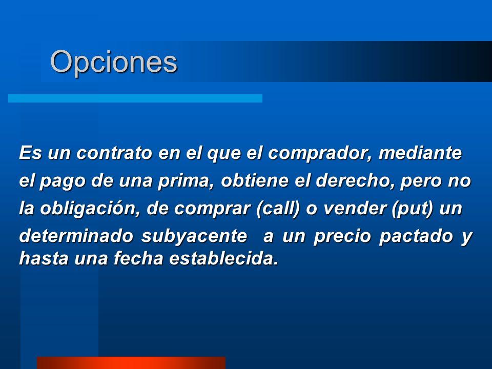Opciones Es un contrato en el que el comprador, mediante