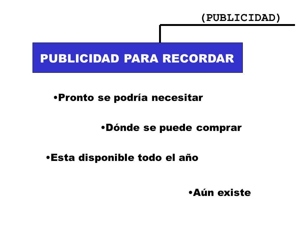 PUBLICIDAD PARA RECORDAR PUBLICIDAD PARA INFORMAR: