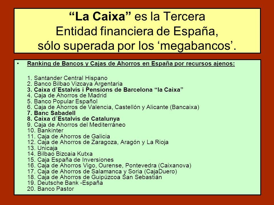 La Caixa es la Tercera Entidad financiera de España, sólo superada por los 'megabancos'.