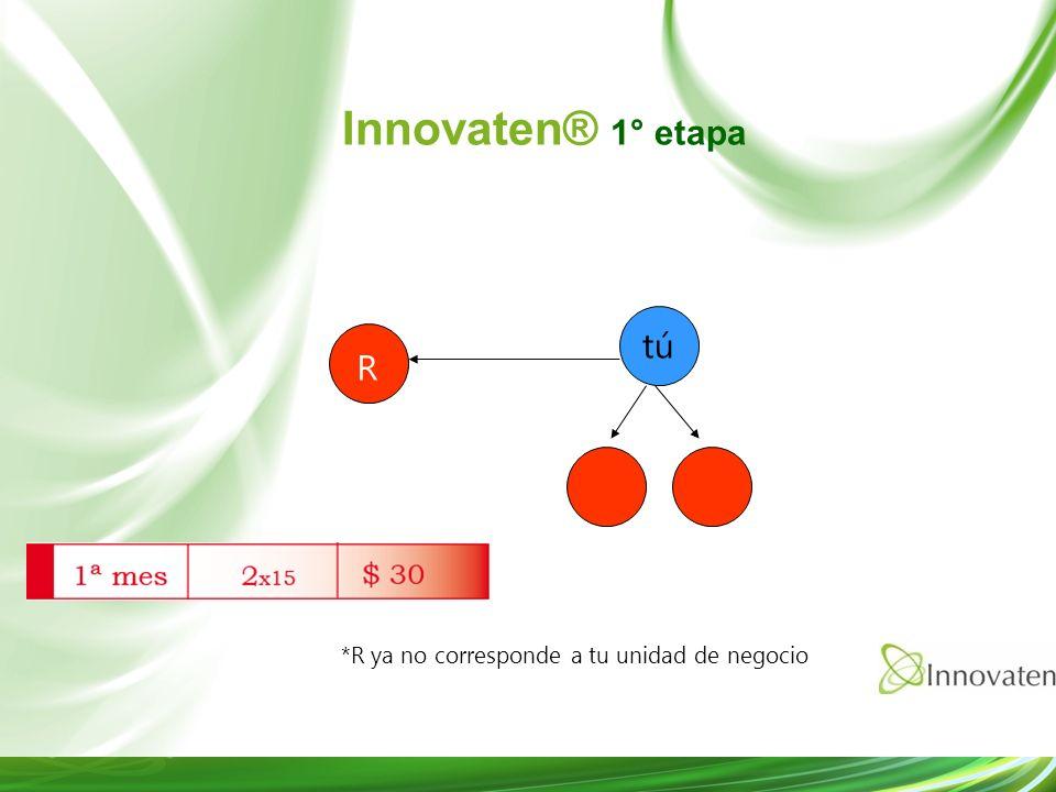Innovaten® 1° etapa tú R *R ya no corresponde a tu unidad de negocio
