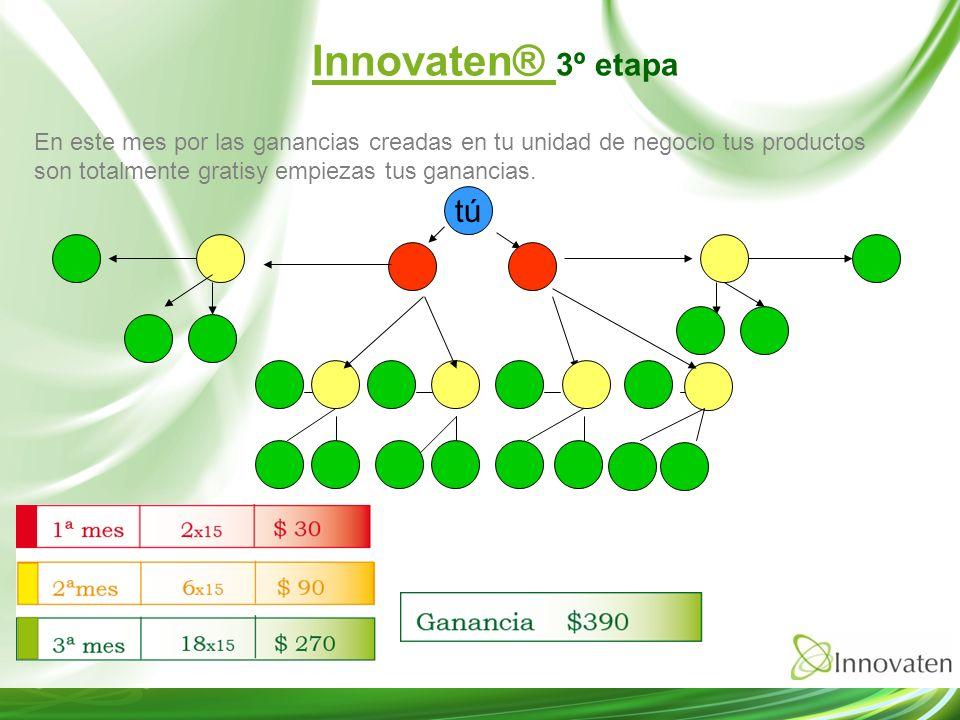 Innovaten® 3º etapa En este mes por las ganancias creadas en tu unidad de negocio tus productos son totalmente gratisy empiezas tus ganancias.