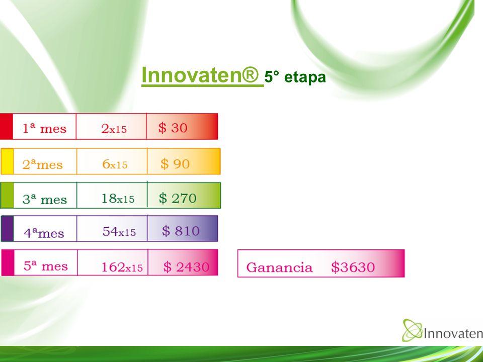 Innovaten® 5° etapa