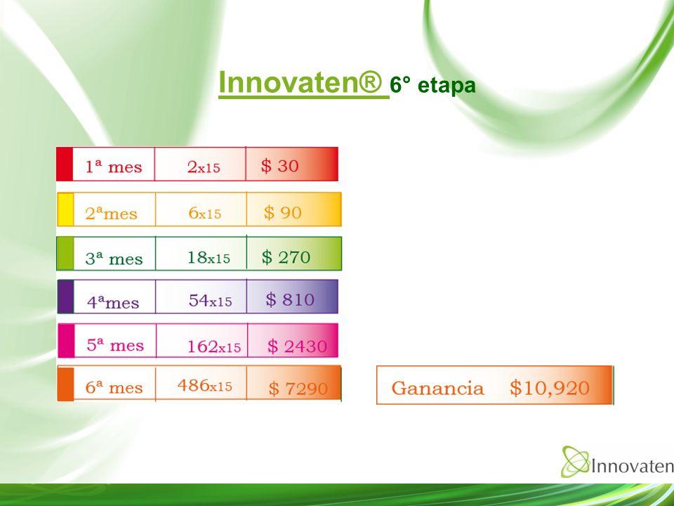 Innovaten® 6° etapa