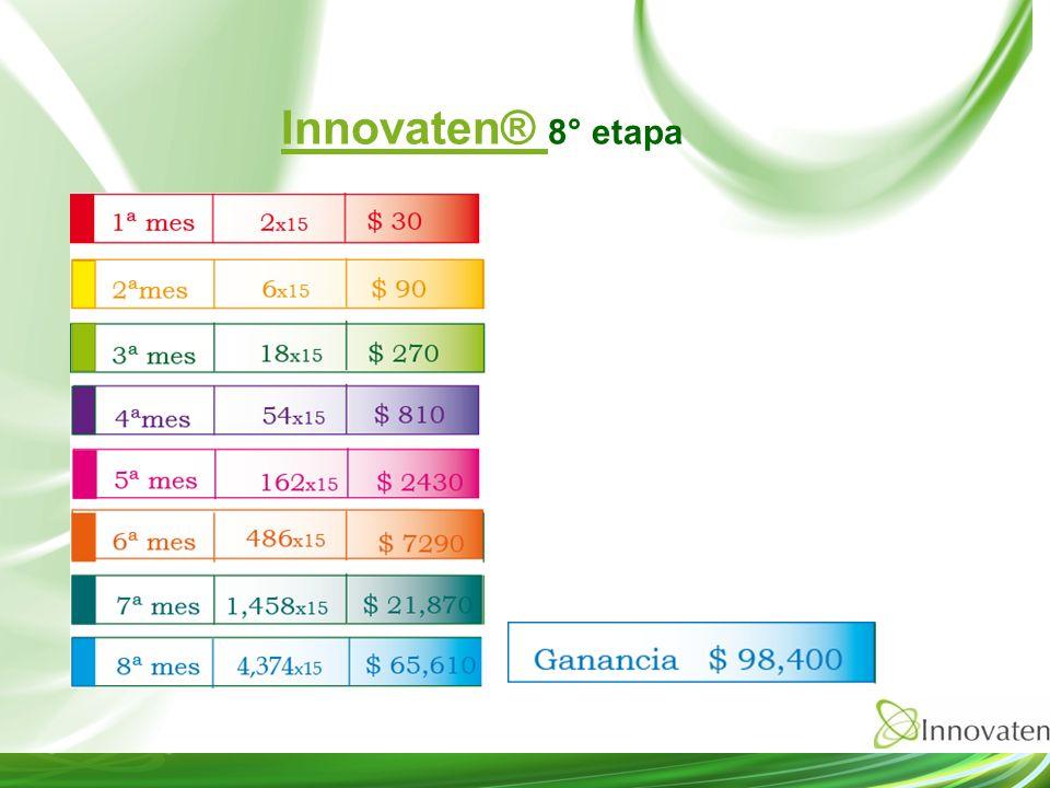 Innovaten® 8° etapa