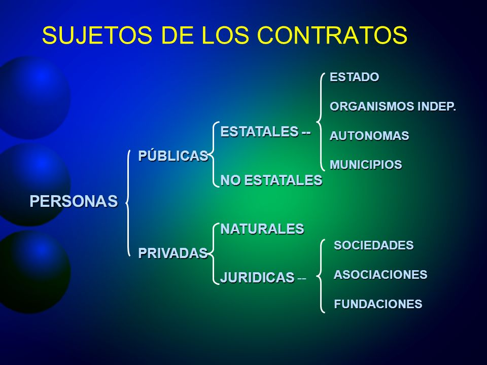 SUJETOS DE LOS CONTRATOS