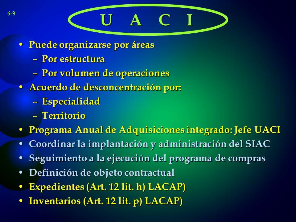 U A C I Puede organizarse por áreas Por estructura