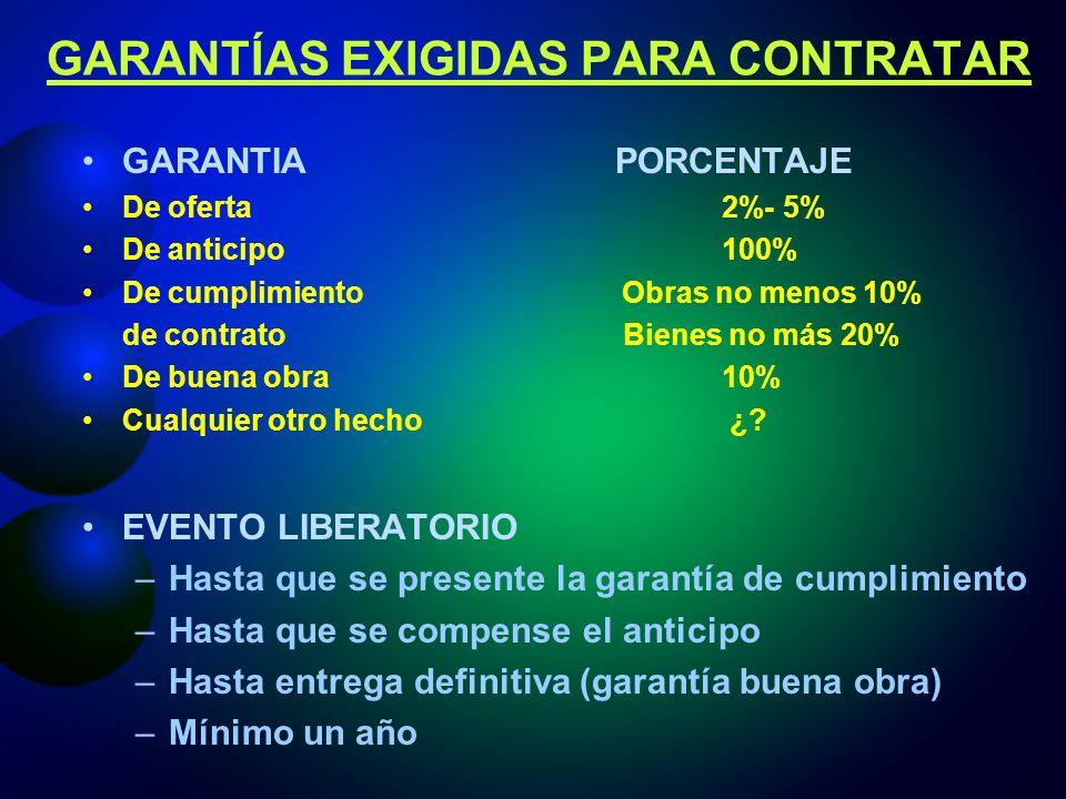 GARANTÍAS EXIGIDAS PARA CONTRATAR