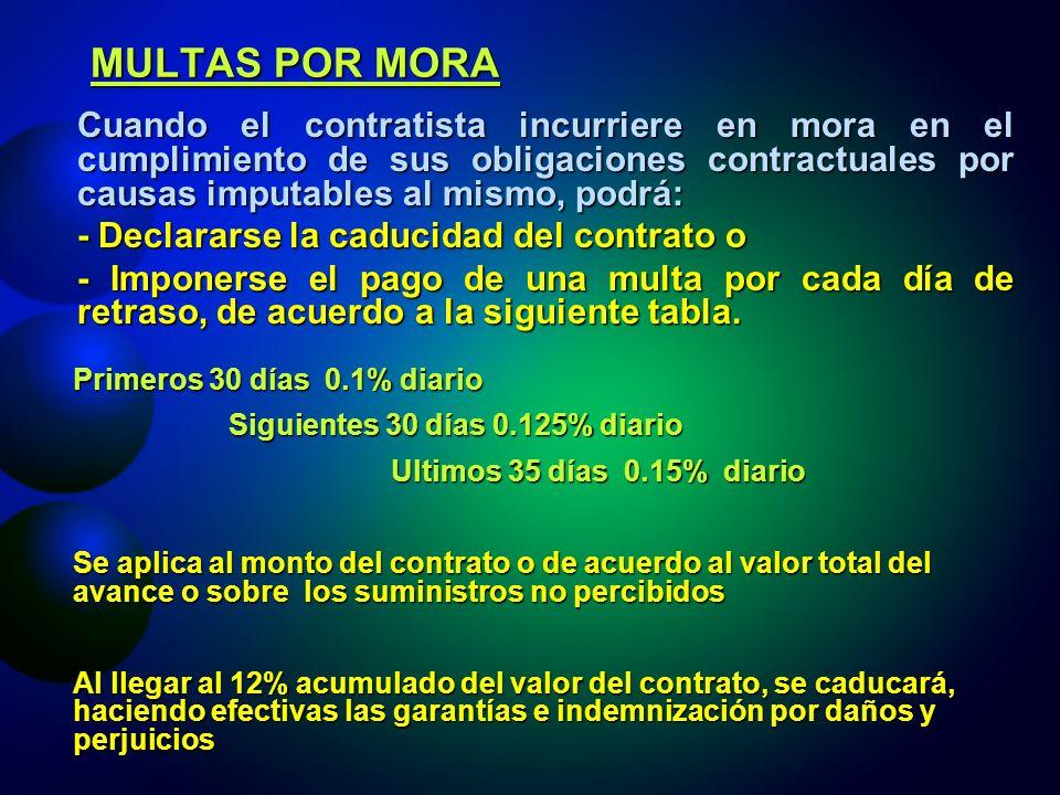 MULTAS POR MORA - Declararse la caducidad del contrato o