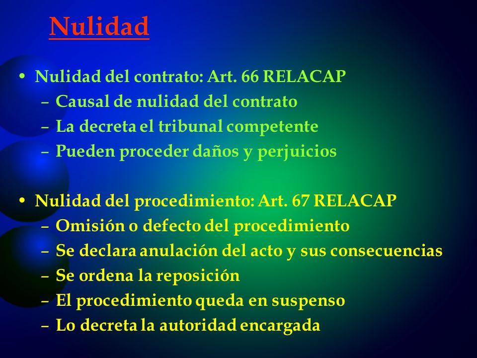 Nulidad Nulidad del contrato: Art. 66 RELACAP