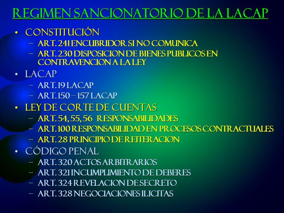 REGIMEN SANCIONATORIO DE LA LACAP