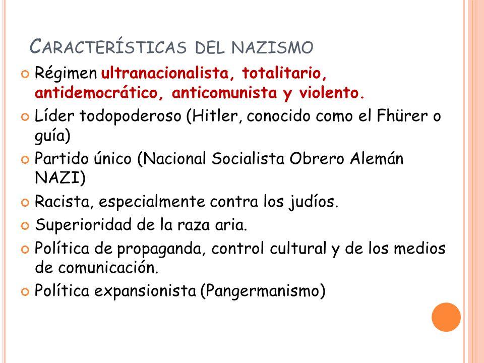 Características del nazismo