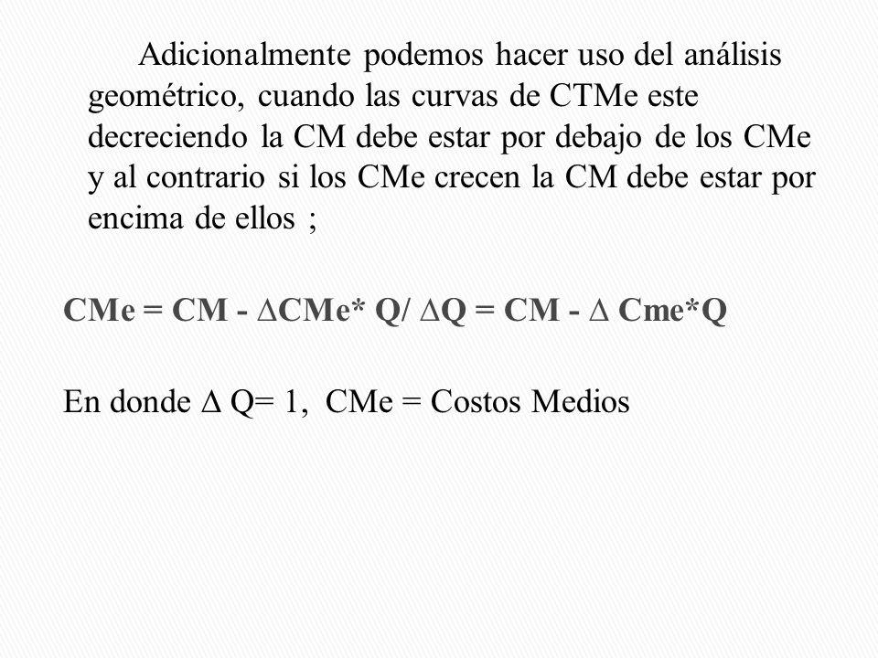 Adicionalmente podemos hacer uso del análisis geométrico, cuando las curvas de CTMe este decreciendo la CM debe estar por debajo de los CMe y al contrario si los CMe crecen la CM debe estar por encima de ellos ; CMe = CM - ∆CMe* Q/ ∆Q = CM - ∆ Cme*Q En donde ∆ Q= 1, CMe = Costos Medios