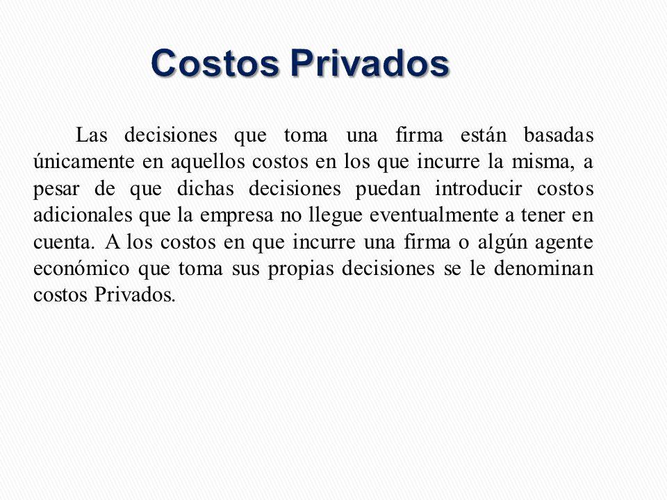 Costos Privados