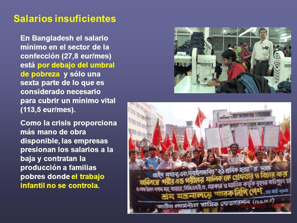 Salarios insuficientes