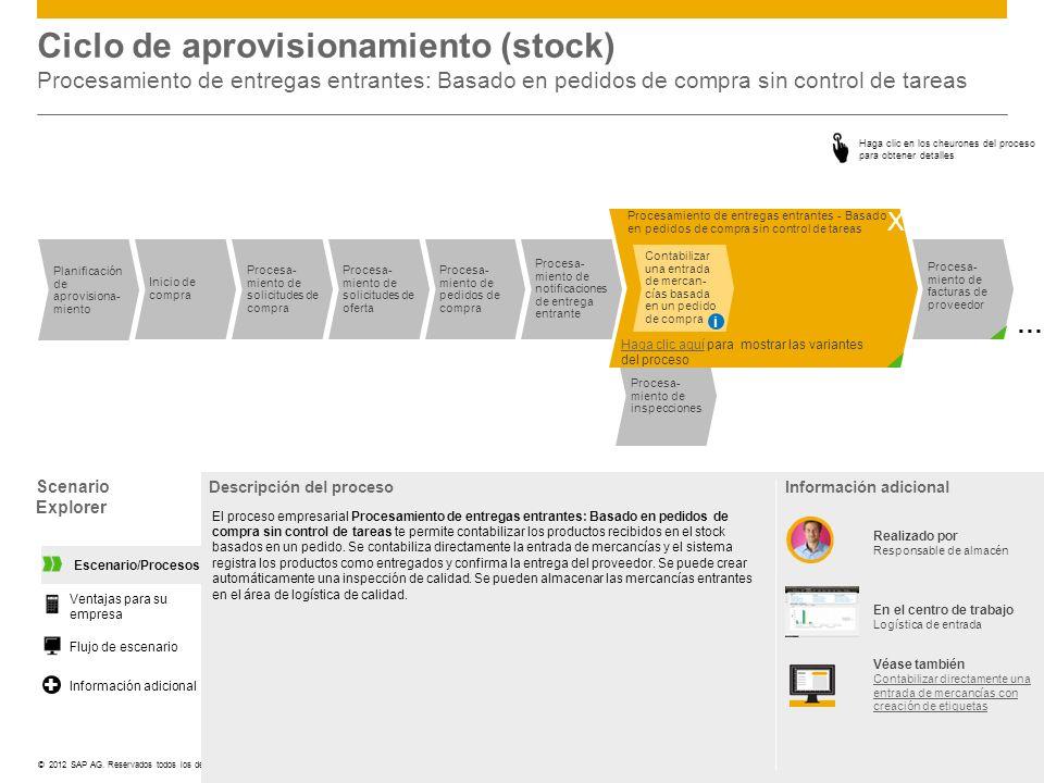Ciclo de aprovisionamiento (stock) Procesamiento de entregas entrantes: Basado en pedidos de compra sin control de tareas