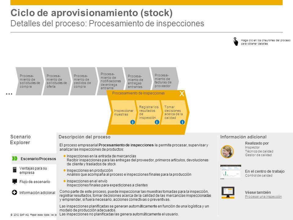 Ciclo de aprovisionamiento (stock) Detalles del proceso: Procesamiento de inspecciones
