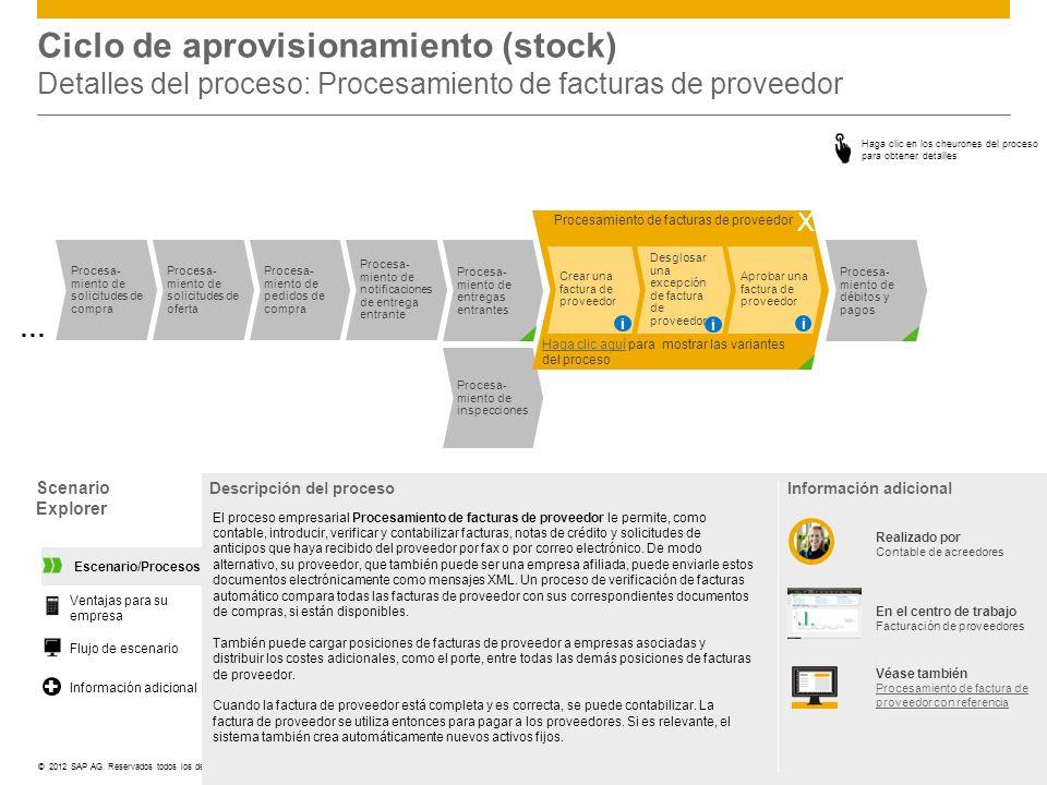 Ciclo de aprovisionamiento (stock) Detalles del proceso: Procesamiento de facturas de proveedor